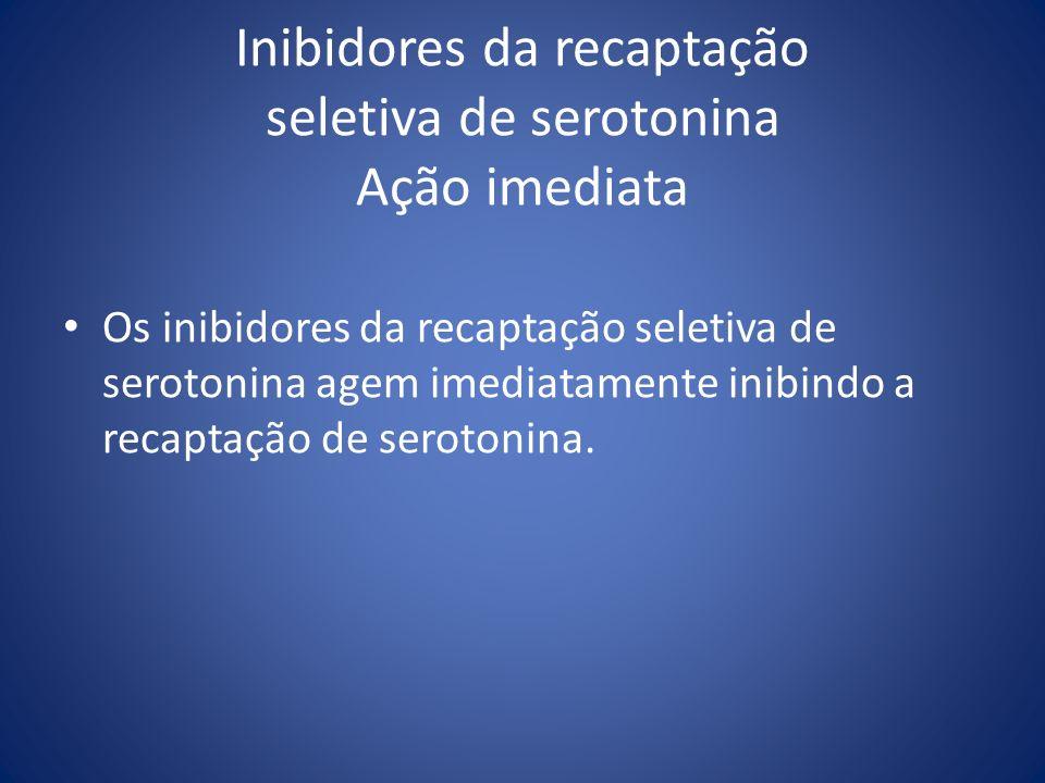 Inibidores da recaptação seletiva de serotonina Ação imediata