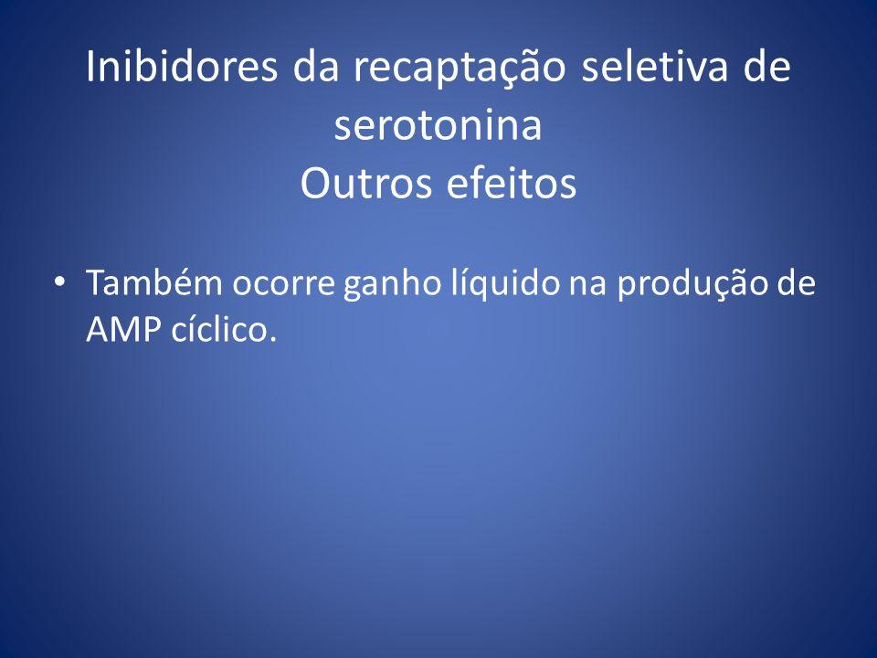 Inibidores da recaptação seletiva de serotonina Outros efeitos