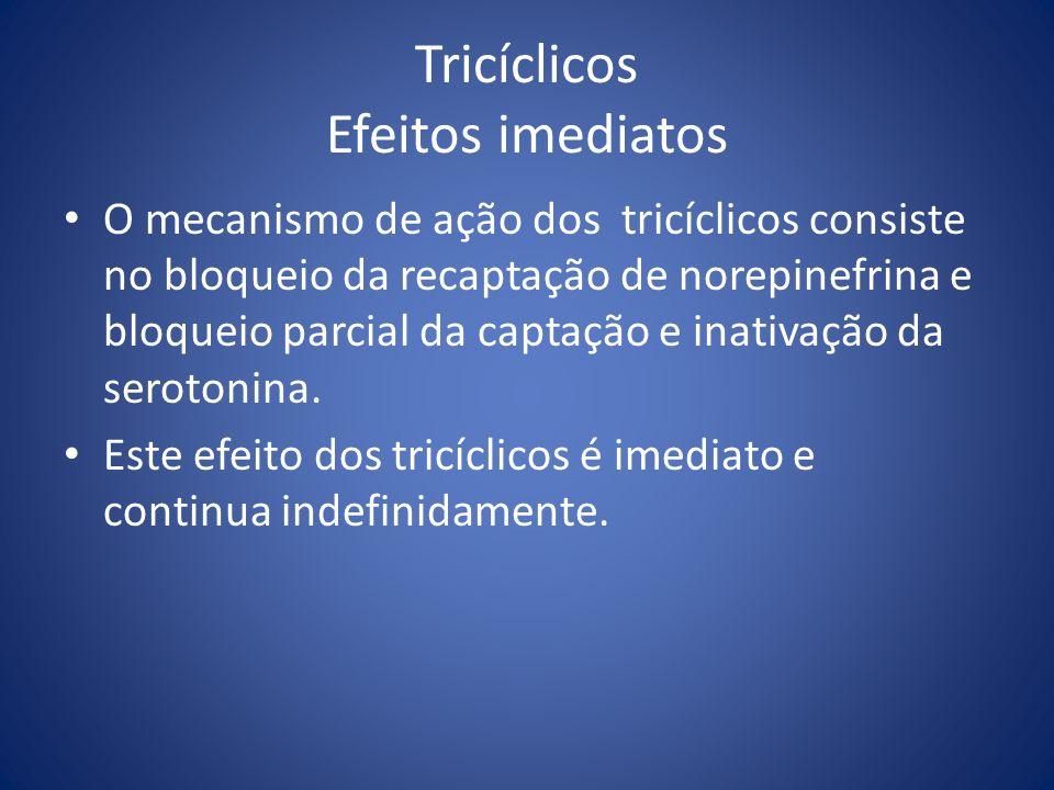 Tricíclicos Efeitos imediatos