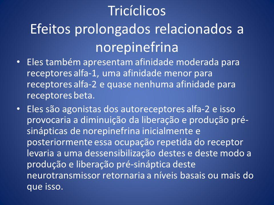 Tricíclicos Efeitos prolongados relacionados a norepinefrina