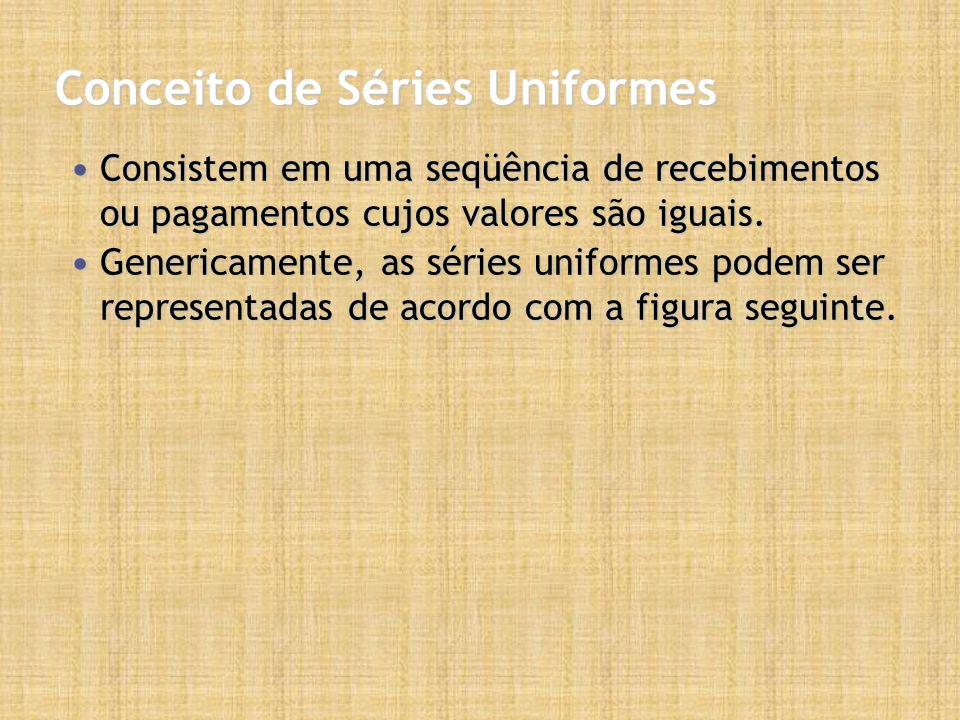 Conceito de Séries Uniformes
