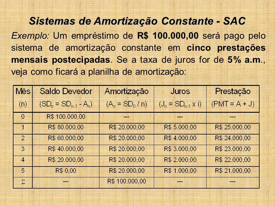 Sistemas de Amortização Constante - SAC