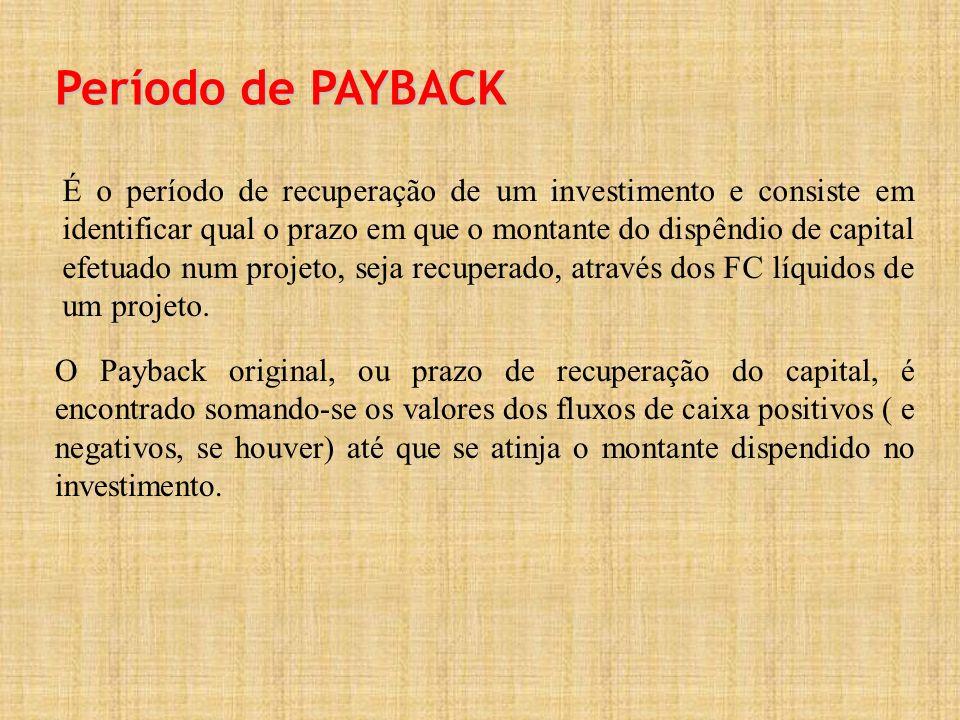 Período de PAYBACK