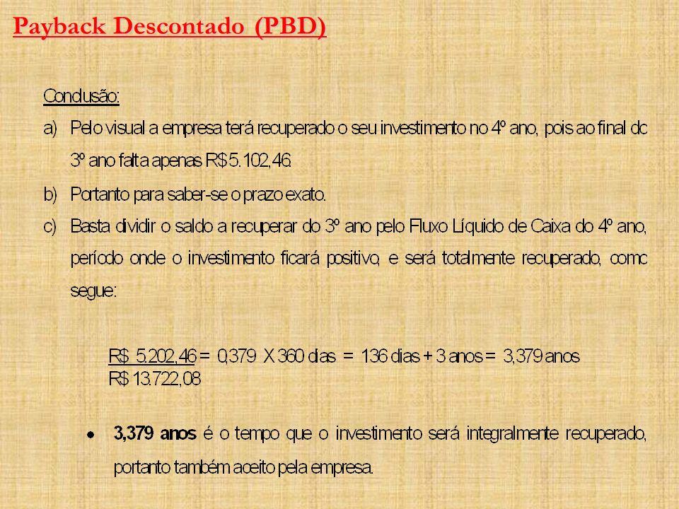 Payback Descontado (PBD)