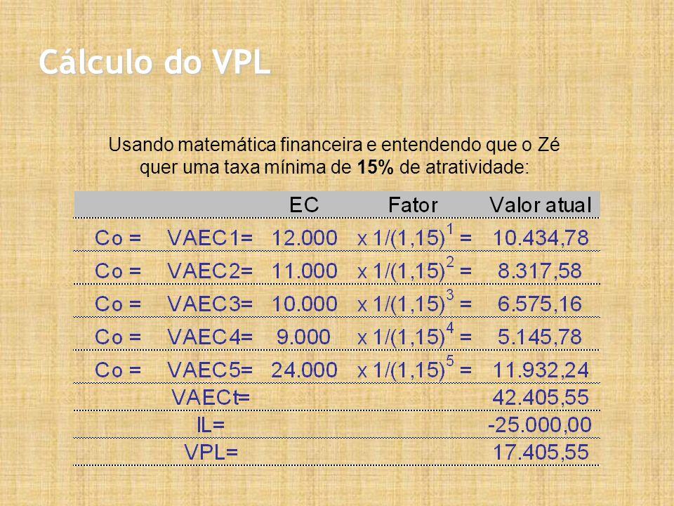 Cálculo do VPL Usando matemática financeira e entendendo que o Zé quer uma taxa mínima de 15% de atratividade: