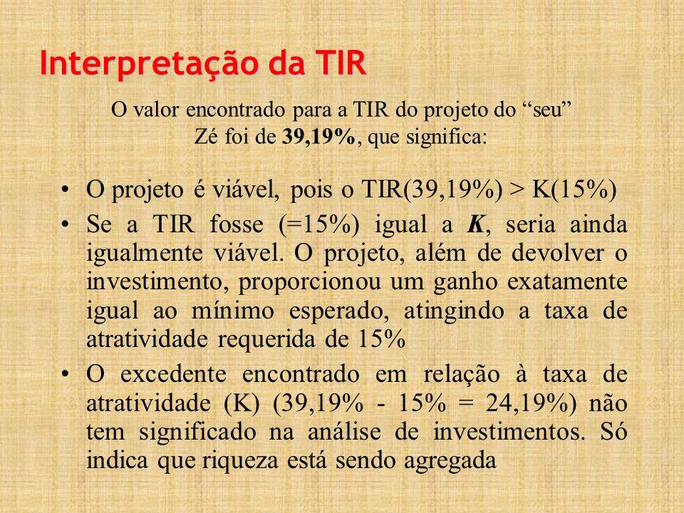 Interpretação da TIR O valor encontrado para a TIR do projeto do seu Zé foi de 39,19%, que significa: