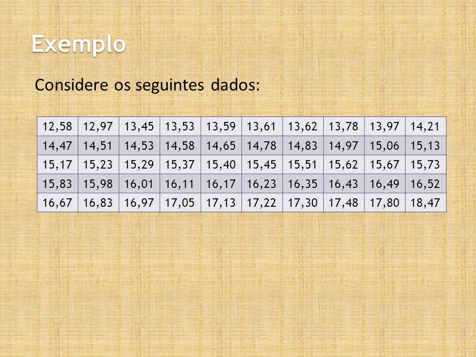 Exemplo Considere os seguintes dados: 12,58 12,97 13,45 13,53 13,59