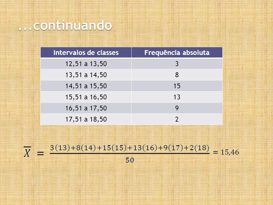 ...continuando Intervalos de classes Frequência absoluta 12,51 a 13,50