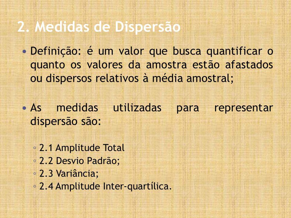 2. Medidas de Dispersão