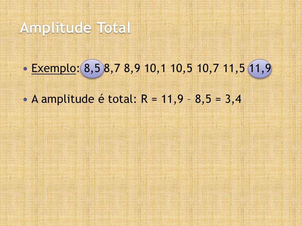 Amplitude Total Exemplo: 8,5 8,7 8,9 10,1 10,5 10,7 11,5 11,9