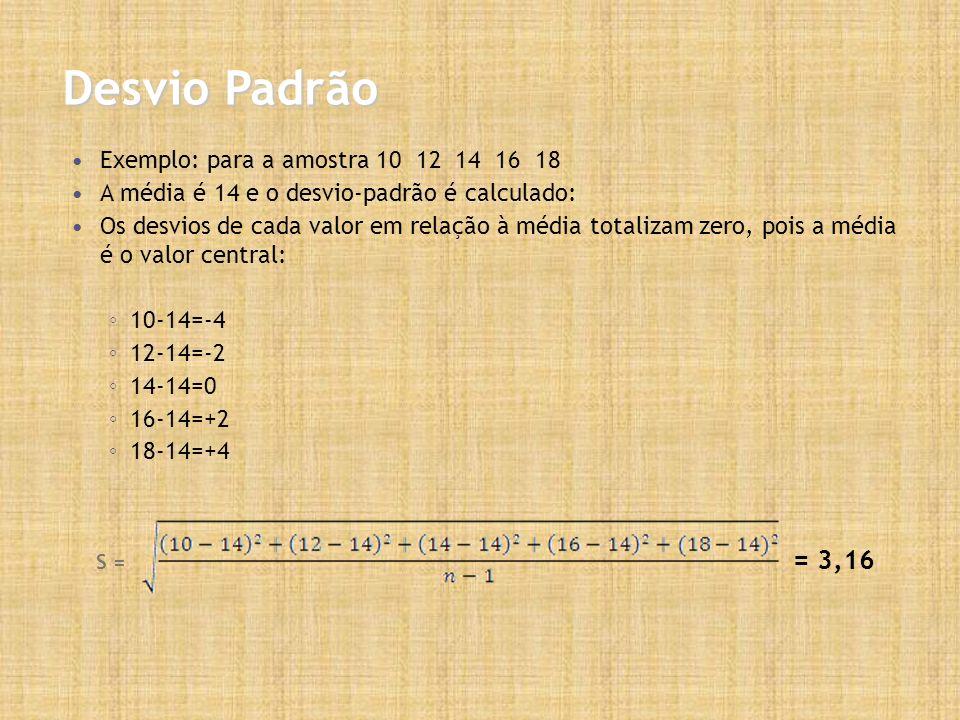 Desvio Padrão = 3,16 Exemplo: para a amostra 10 12 14 16 18