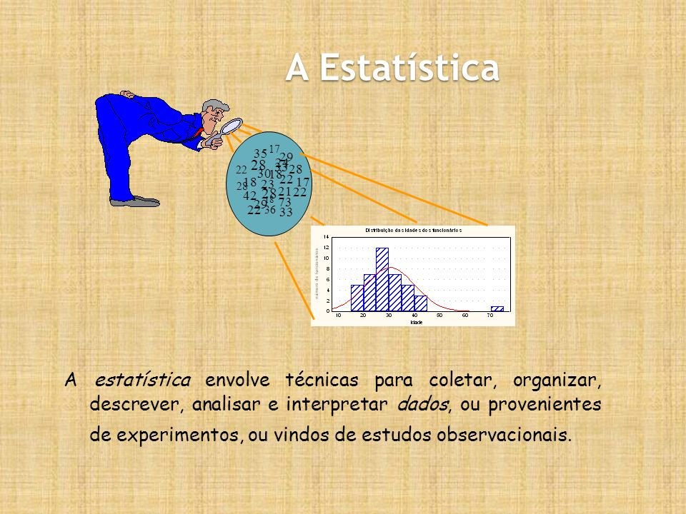 A Estatística 23. 24. 73. 42. 17. 22. 33. 35. 36. 30. 21. 18. 29. 28.