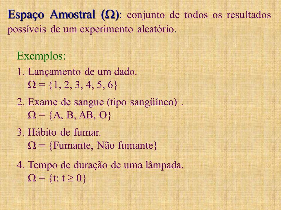 Espaço Amostral (): conjunto de todos os resultados possíveis de um experimento aleatório.