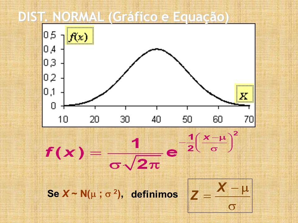 DIST. NORMAL (Gráfico e Equação)