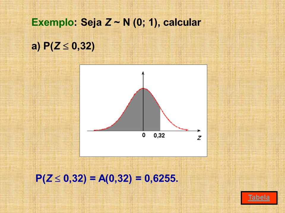 Exemplo: Seja Z ~ N (0; 1), calcular