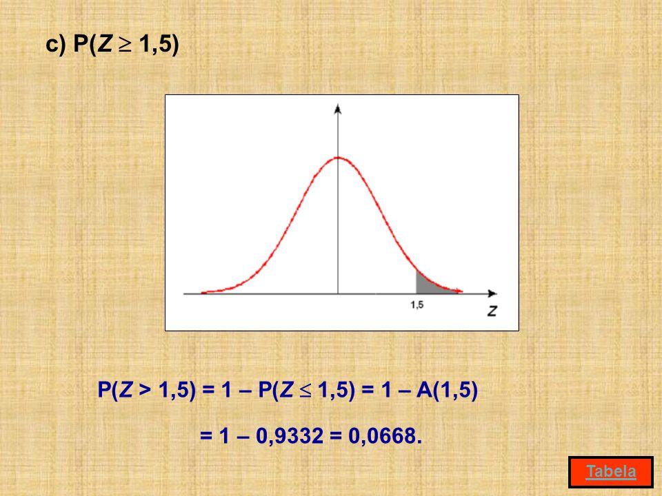 c) P(Z  1,5) P(Z > 1,5) = 1 – P(Z  1,5) = 1 – A(1,5)
