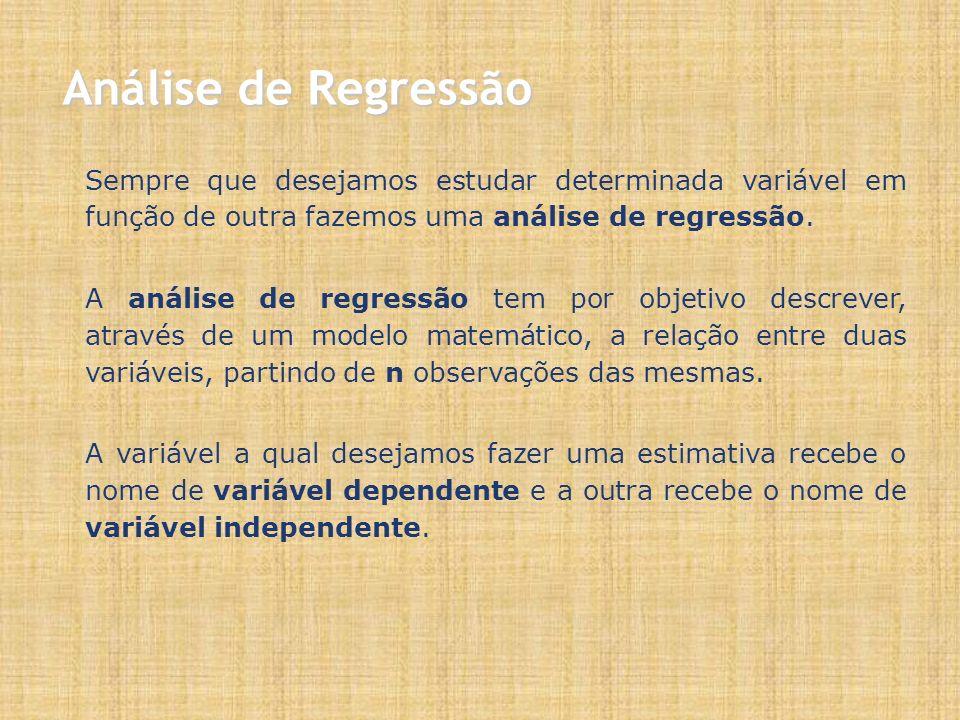 Análise de Regressão Sempre que desejamos estudar determinada variável em função de outra fazemos uma análise de regressão.