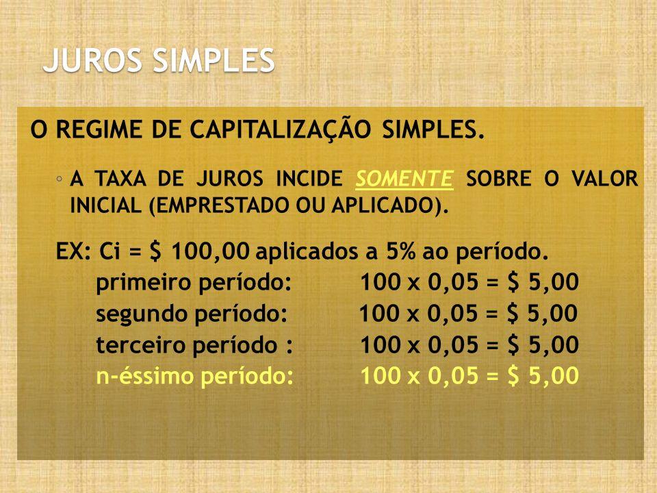 JUROS SIMPLES O REGIME DE CAPITALIZAÇÃO SIMPLES.