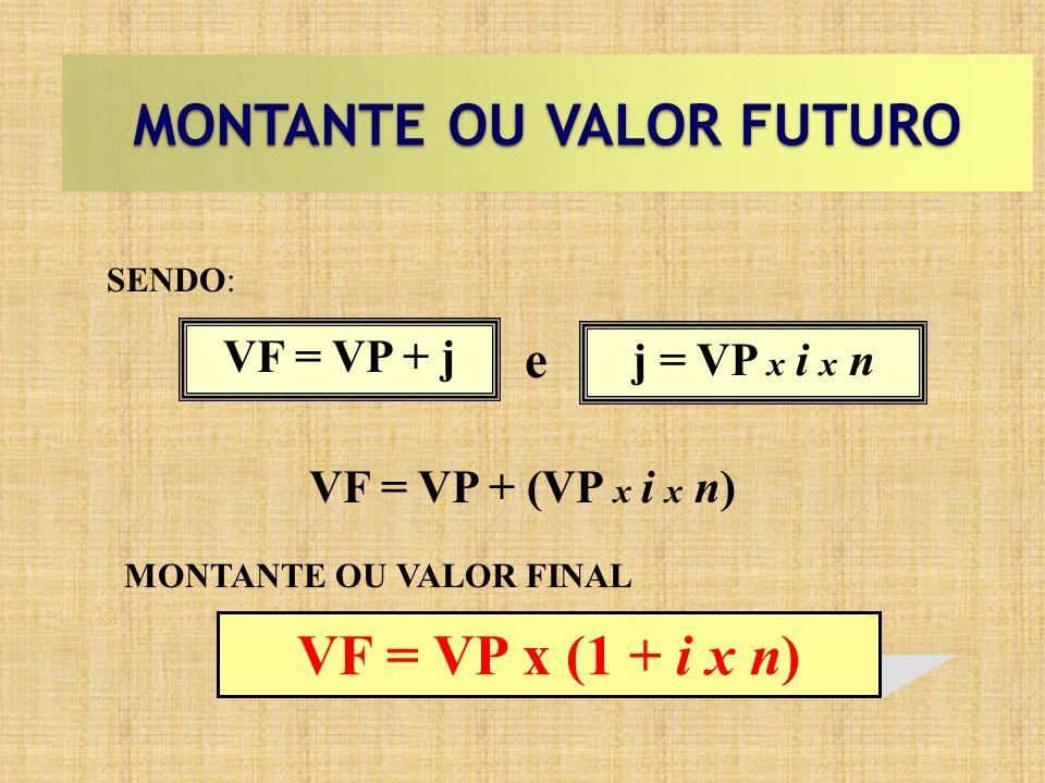 MONTANTE OU VALOR FUTURO