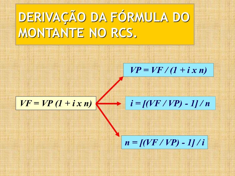 DERIVAÇÃO DA FÓRMULA DO MONTANTE NO RCS.