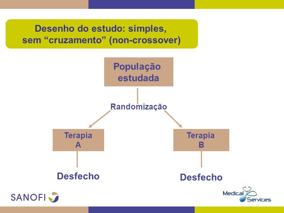 Desenho do estudo: simples, sem cruzamento (non-crossover)