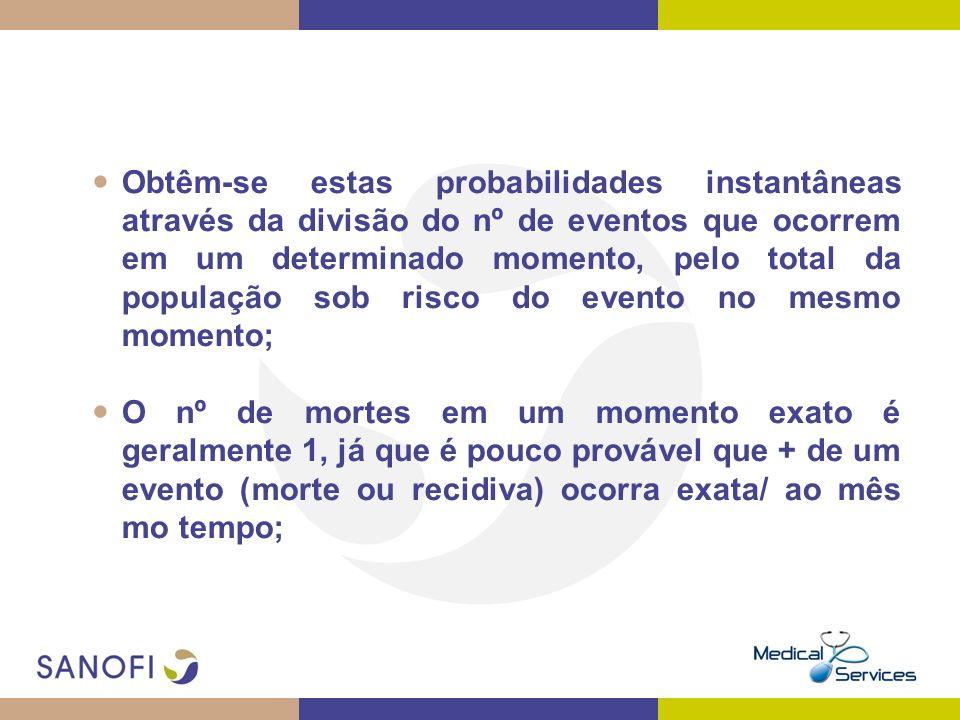 Obtêm-se estas probabilidades instantâneas através da divisão do nº de eventos que ocorrem em um determinado momento, pelo total da população sob risco do evento no mesmo momento;