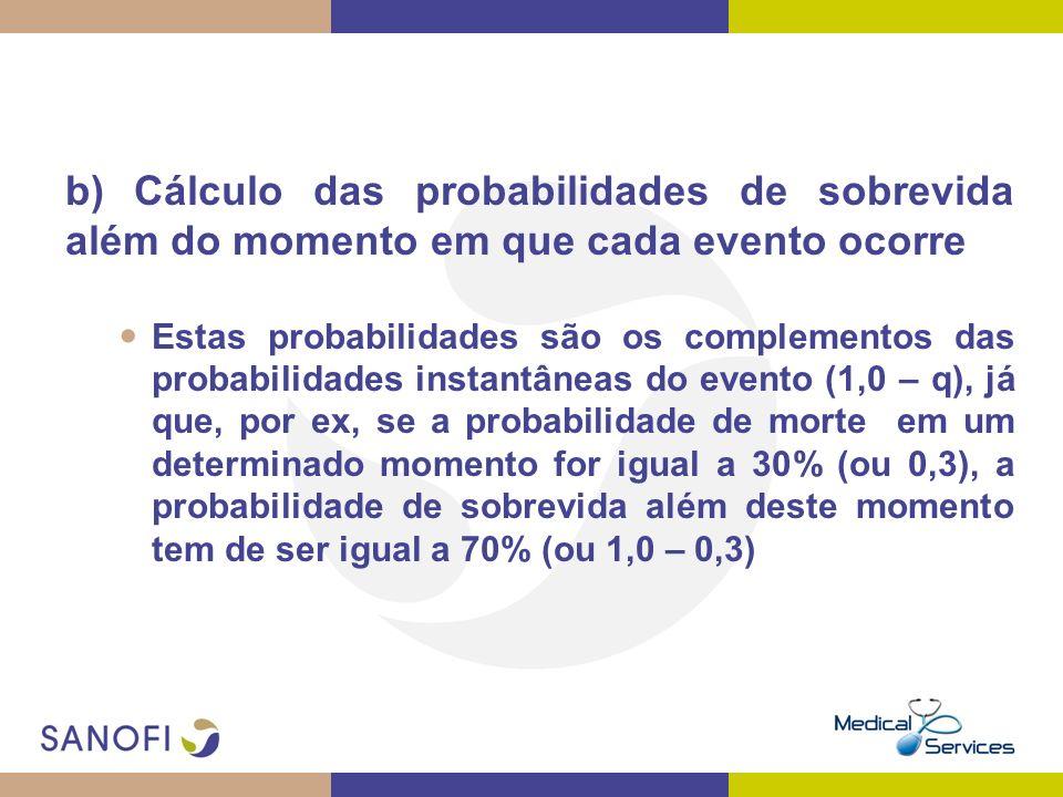 b) Cálculo das probabilidades de sobrevida além do momento em que cada evento ocorre