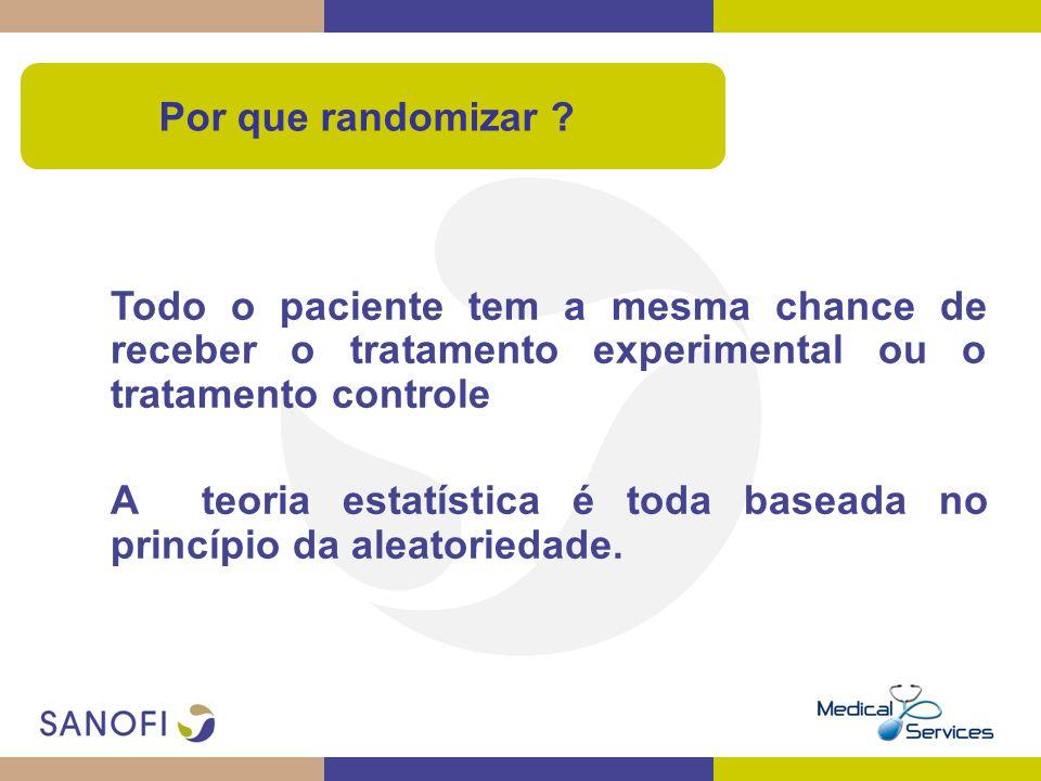 Por que randomizar Todo o paciente tem a mesma chance de receber o tratamento experimental ou o tratamento controle.