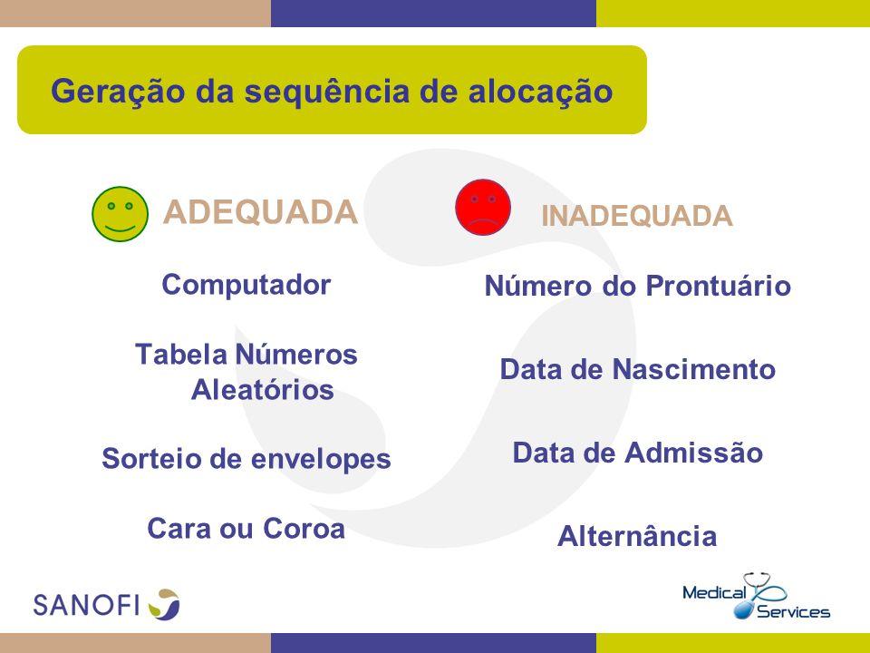 Geração da sequência de alocação Tabela Números Aleatórios