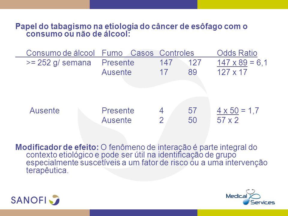 Papel do tabagismo na etiologia do câncer de esôfago com o consumo ou não de álcool: