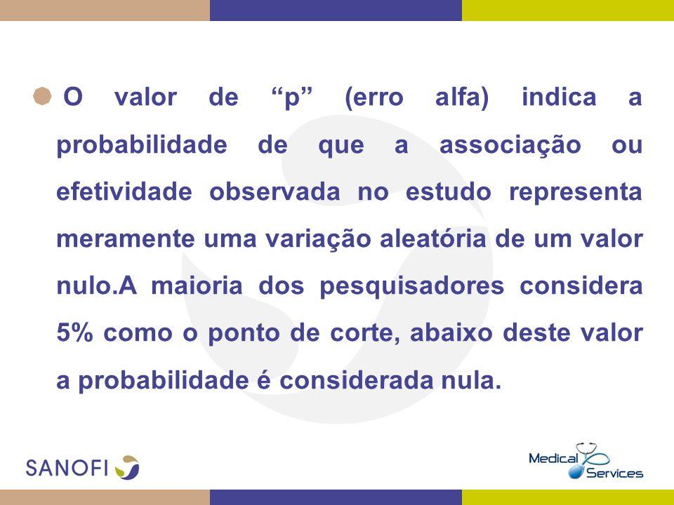 O valor de p (erro alfa) indica a probabilidade de que a associação ou efetividade observada no estudo representa meramente uma variação aleatória de um valor nulo.A maioria dos pesquisadores considera 5% como o ponto de corte, abaixo deste valor a probabilidade é considerada nula.