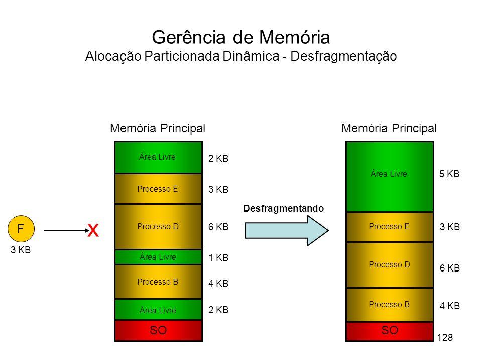 Gerência de Memória Alocação Particionada Dinâmica - Desfragmentação