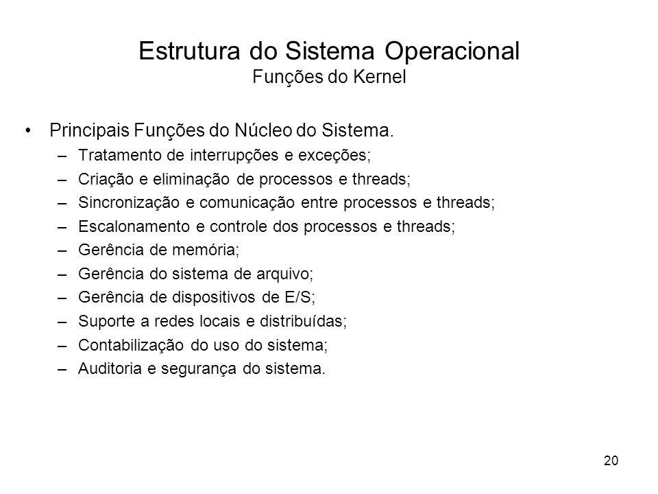 Estrutura do Sistema Operacional Funções do Kernel