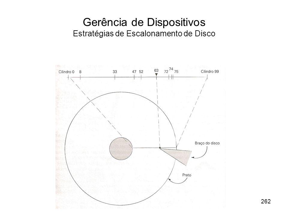 Gerência de Dispositivos Estratégias de Escalonamento de Disco