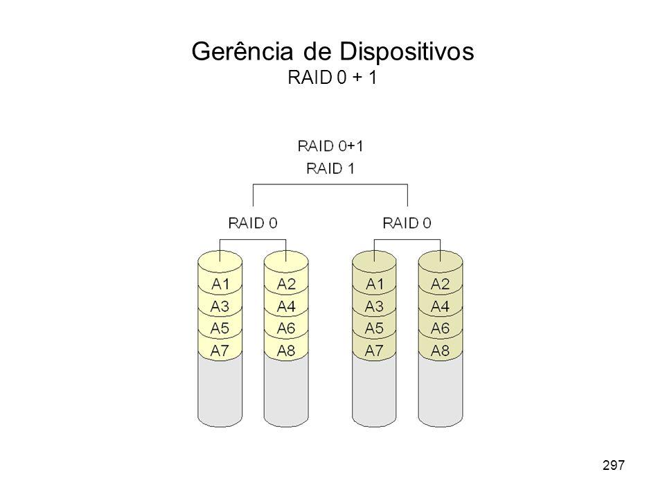 Gerência de Dispositivos RAID 0 + 1