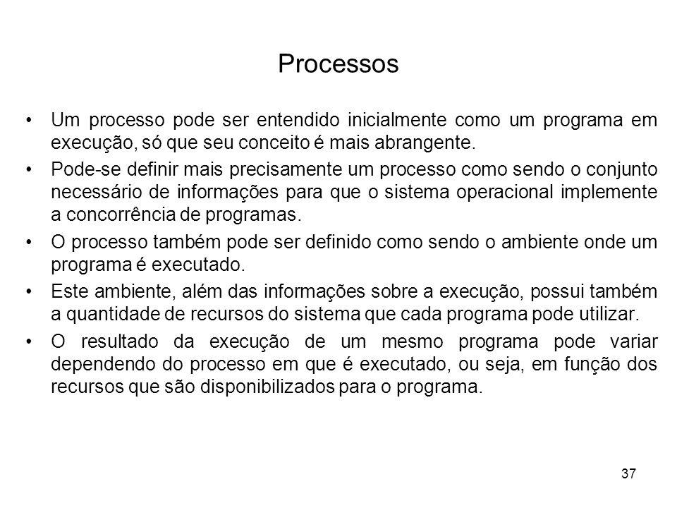 Processos Um processo pode ser entendido inicialmente como um programa em execução, só que seu conceito é mais abrangente.
