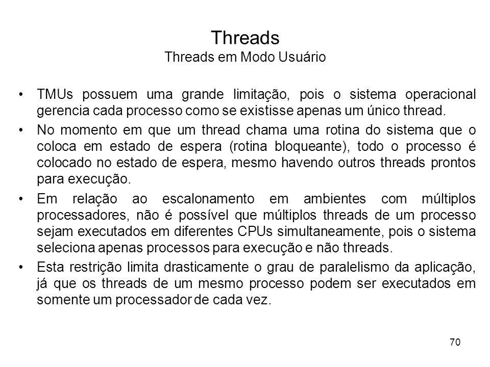 Threads Threads em Modo Usuário