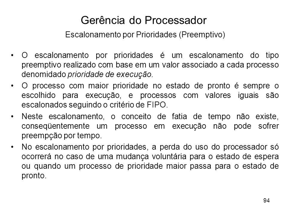 Gerência do Processador Escalonamento por Prioridades (Preemptivo)