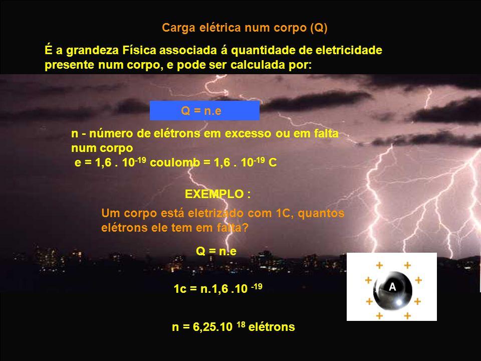Carga elétrica num corpo (Q)