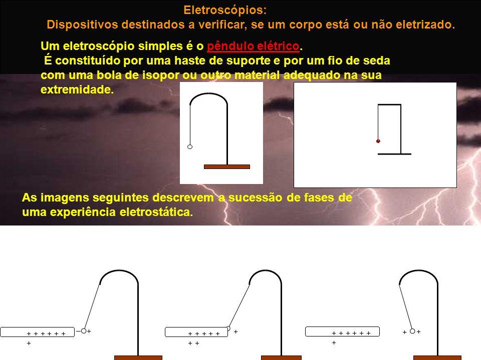 Um eletroscópio simples é o pêndulo elétrico.