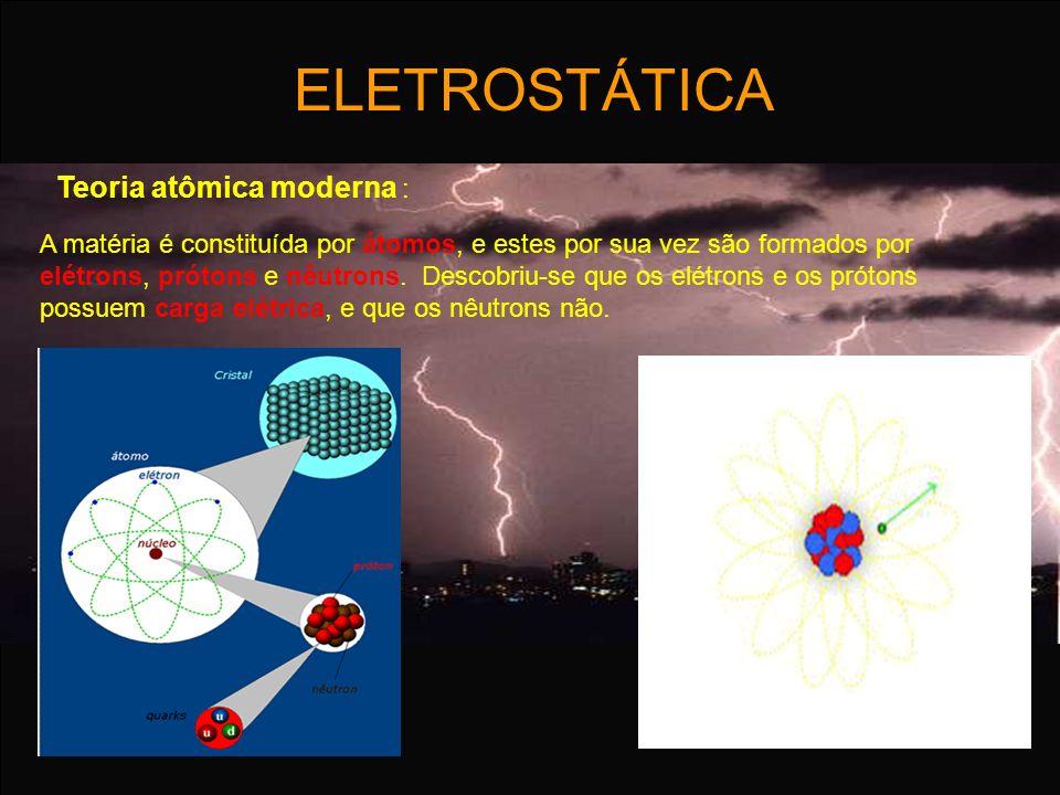 ELETROSTÁTICA Teoria atômica moderna :