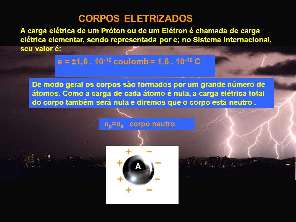 CORPOS ELETRIZADOS e = ±1,6 . 10-19 coulomb = 1,6 . 10-19 C