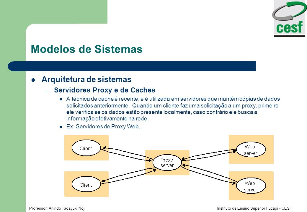Modelos de Sistemas Arquitetura de sistemas