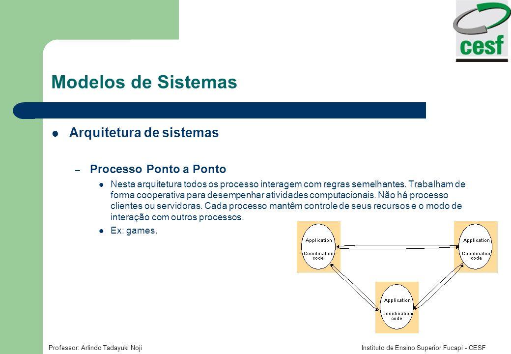 Modelos de Sistemas Arquitetura de sistemas Processo Ponto a Ponto