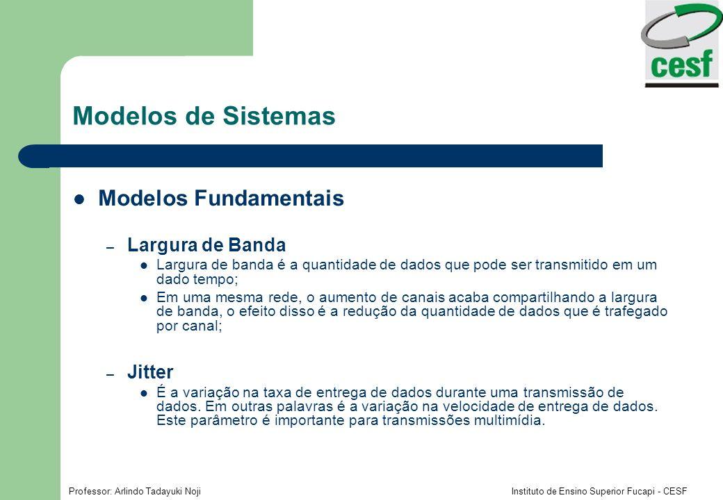 Modelos de Sistemas Modelos Fundamentais Largura de Banda Jitter