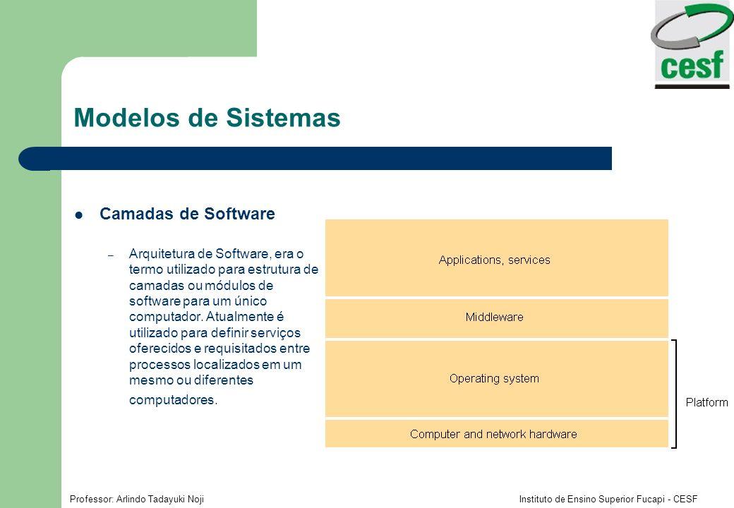 Modelos de Sistemas Camadas de Software