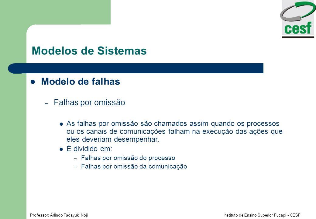 Modelos de Sistemas Modelo de falhas Falhas por omissão