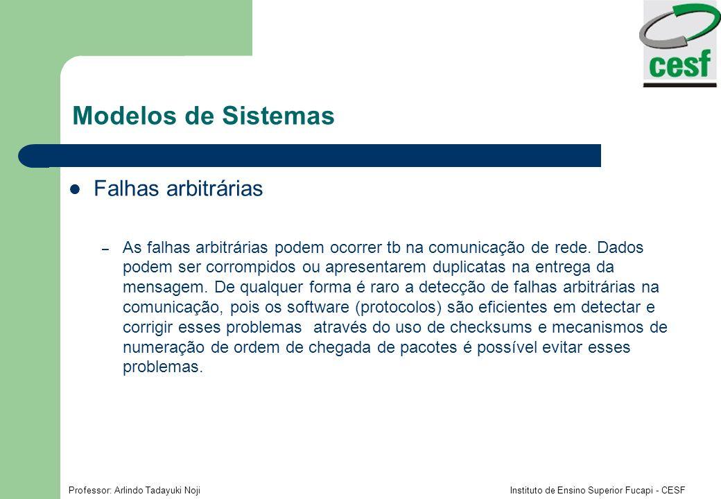 Modelos de Sistemas Falhas arbitrárias