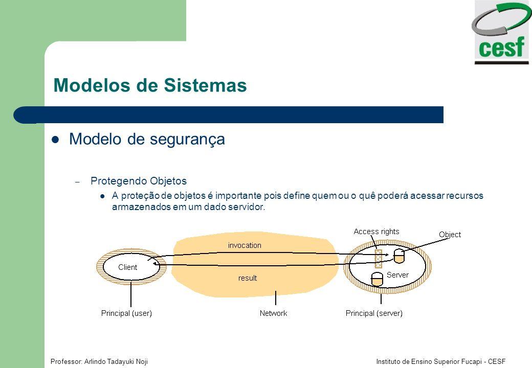 Modelos de Sistemas Modelo de segurança Protegendo Objetos
