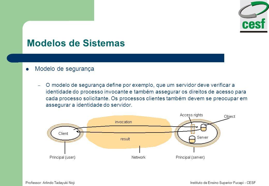Modelos de Sistemas Modelo de segurança